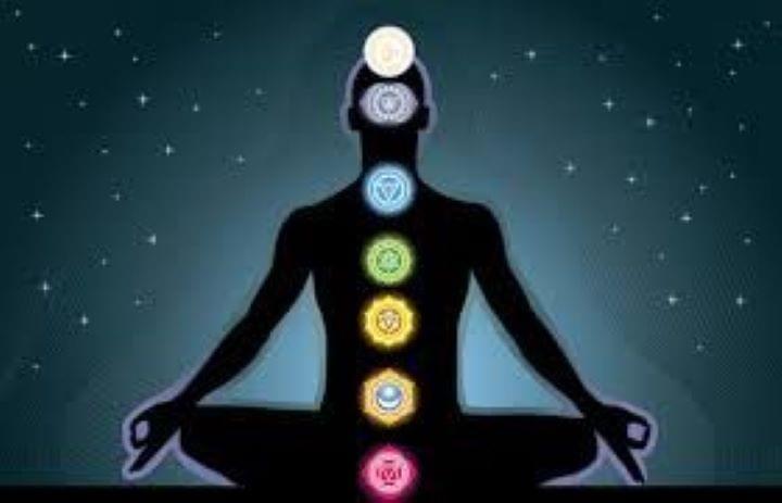 yoga chakras
